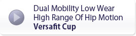 Dual Mobility Low Wear High Range Of Hip Motion - Rose Associates, Inc - A Surgical Implant Distributor